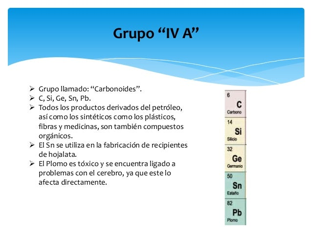 La tabla peridica grupo iv a urtaz Choice Image