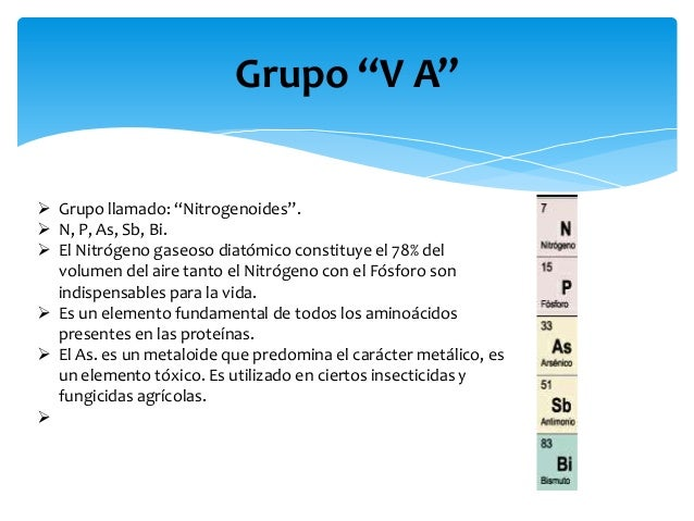 La tabla peridica grupo v a urtaz Choice Image