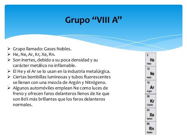 La tabla peridica grupo viii a grupo llamado gases nobles urtaz Choice Image