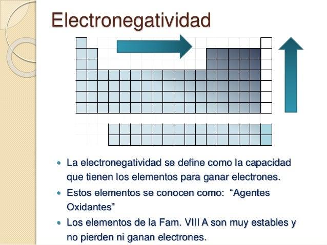 La tabla peridica electronegatividad la electronegatividad urtaz Gallery