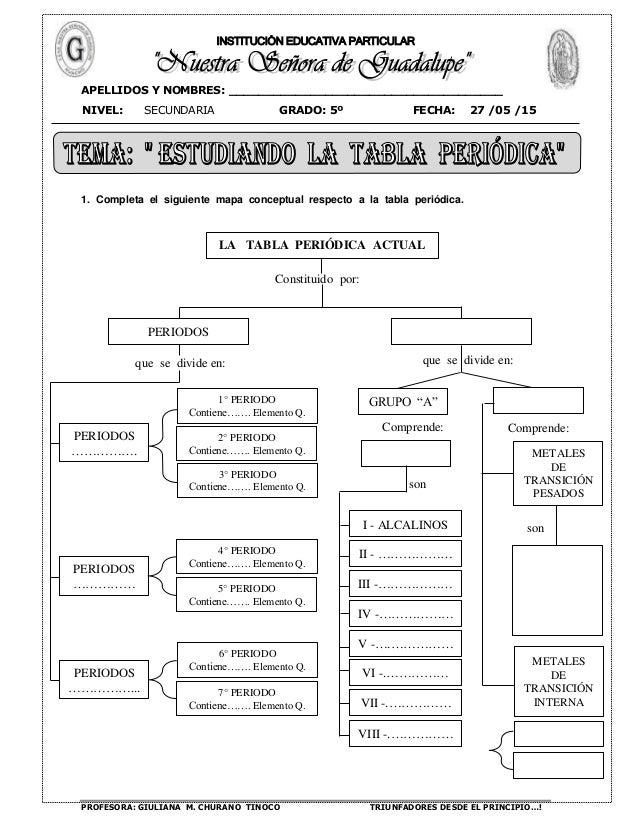 PROFESORA: GIULIANA M. CHURANO TINOCO TRIUNFADORES DESDE EL PRINCIPIO…! INSTITUCIÓN EDUCATIVA PARTICULAR APELLIDOS Y NOMBR...