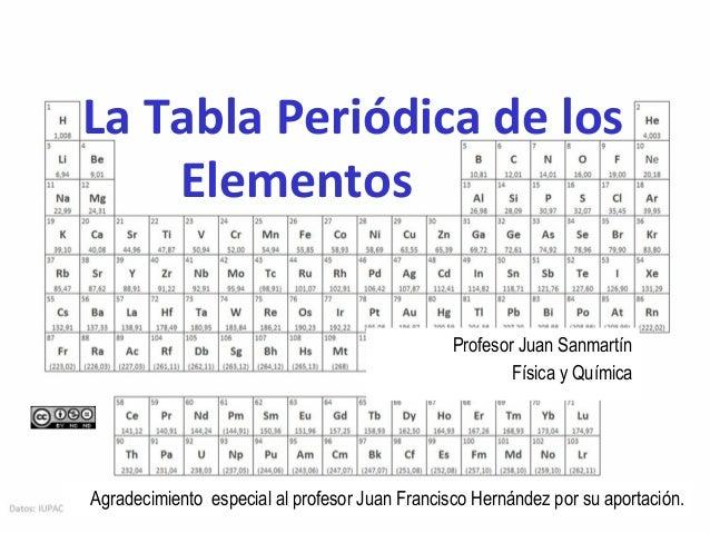La tabla peridica de los elementos la tabla peridica de los elementos profesor juan sanmartn fsica y qumica agradecimiento especial al profesor urtaz Images