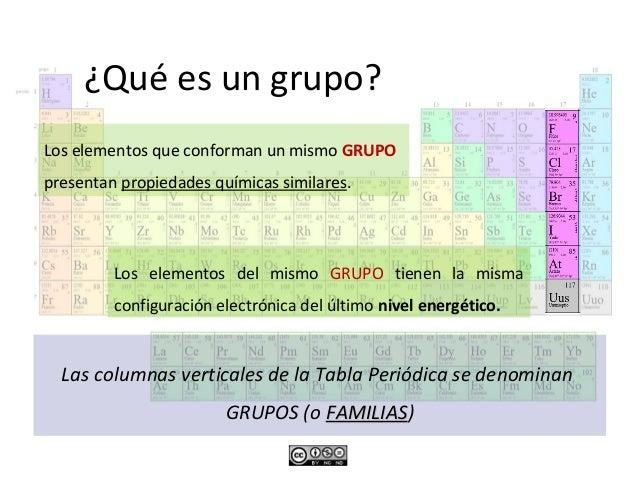 6 7 13 las columnas verticales de la tabla peridica se denominan grupos o familiasfamilias los elementos que conforman un mismo - Tabla Periodica Elementos De Un Mismo Grupo