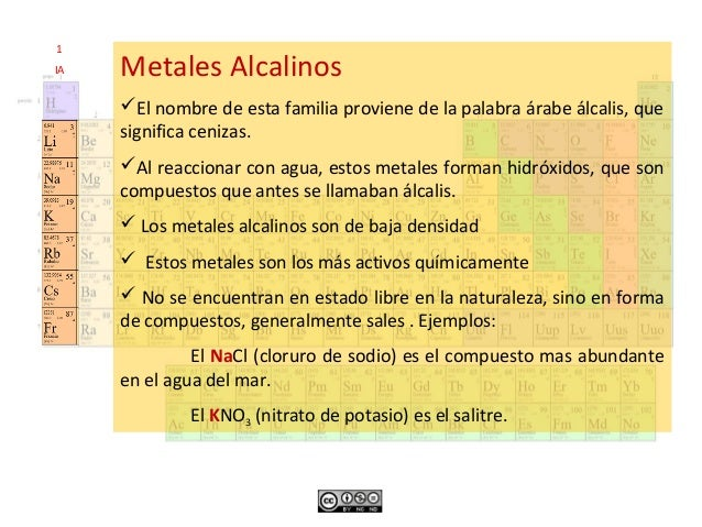 La tabla peridica de los elementos metales alcalinos urtaz Image collections