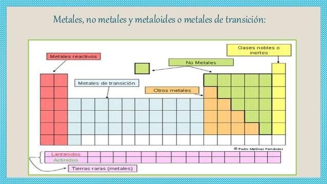 9 grupos grupo 1 i a metales