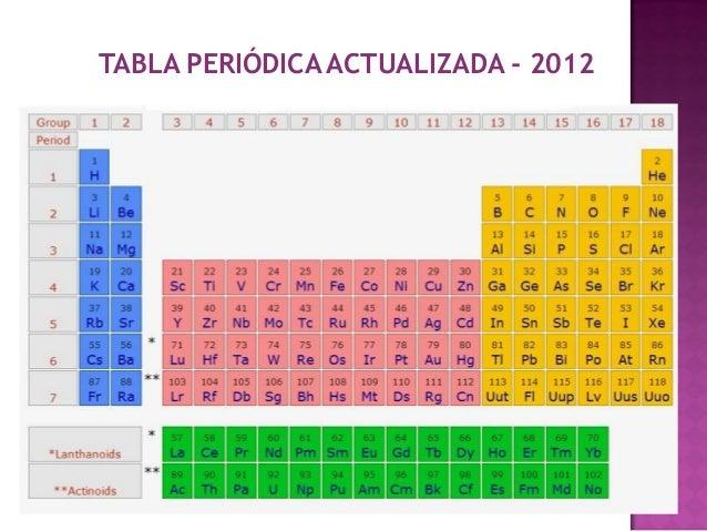 La tabla peridica de los elementos qumicos tabla peridica actualizada 2012 urtaz Gallery