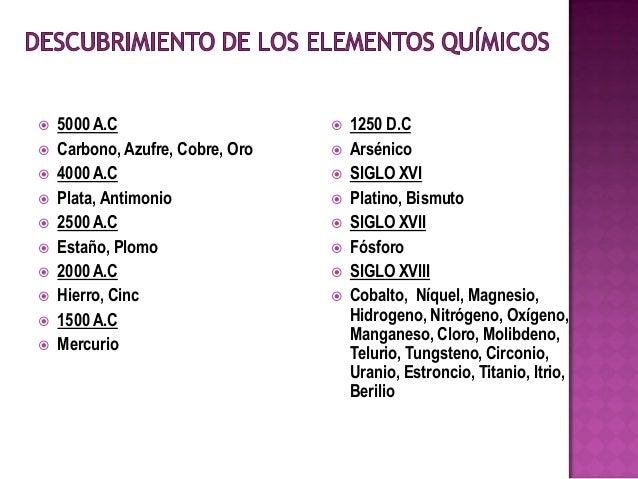 La tabla peridica de los elementos qumicos 3 urtaz Images