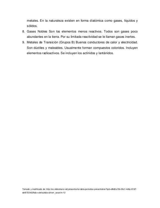 La tabla peridica y sus grupos representativos 3 urtaz Gallery