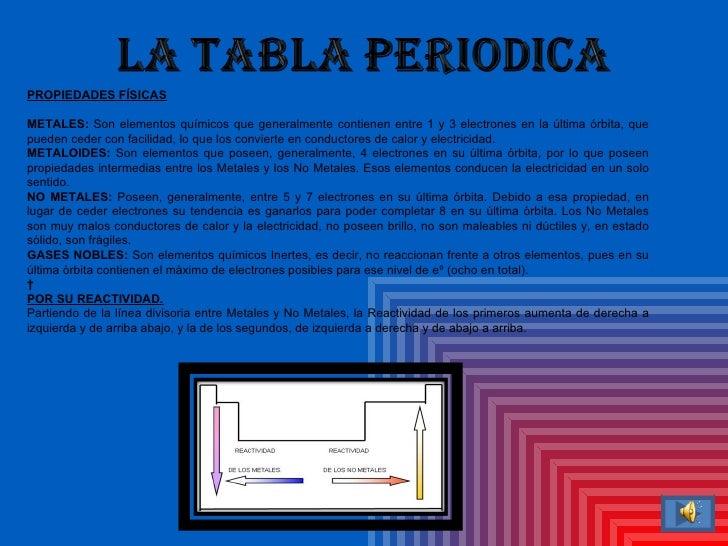 La tabla periodica 9 728gcb1282393215 los modelos atomicos 9 urtaz Images