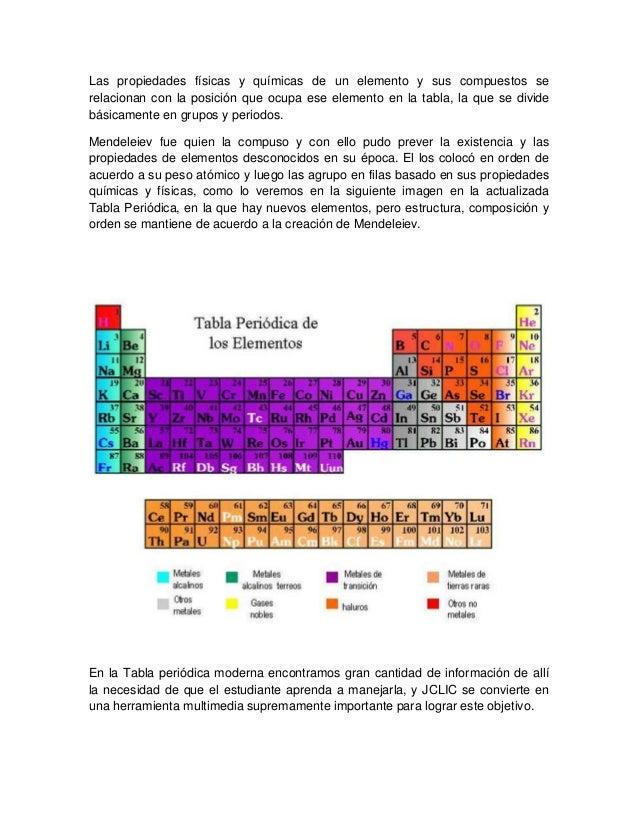 La tabla periodica 16 urtaz Images