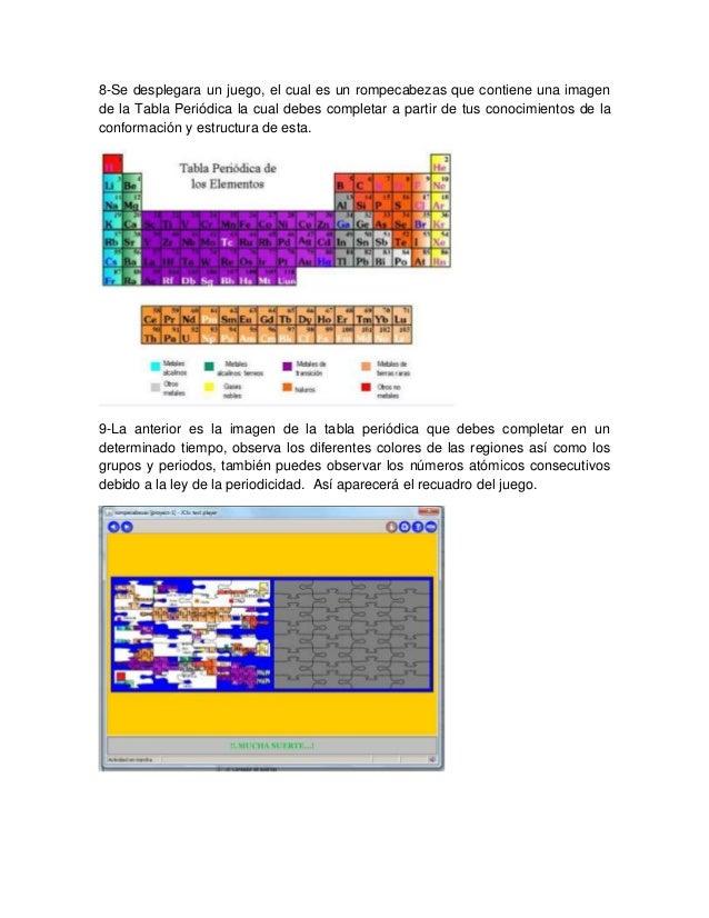 La tabla periodica 21 urtaz Images
