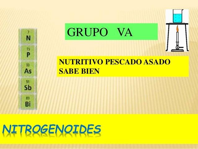 La tabla periodica nutritivo pescado asado sabe bien nitrogenoides grupo va urtaz Images