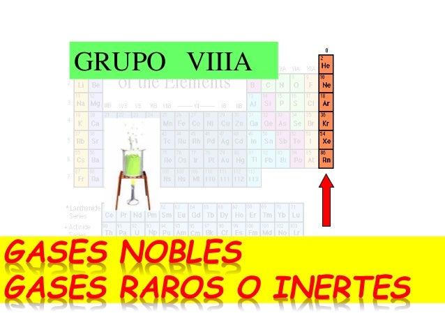 La tabla periodica gases nobles gases raros o inertes grupo viiia urtaz Gallery