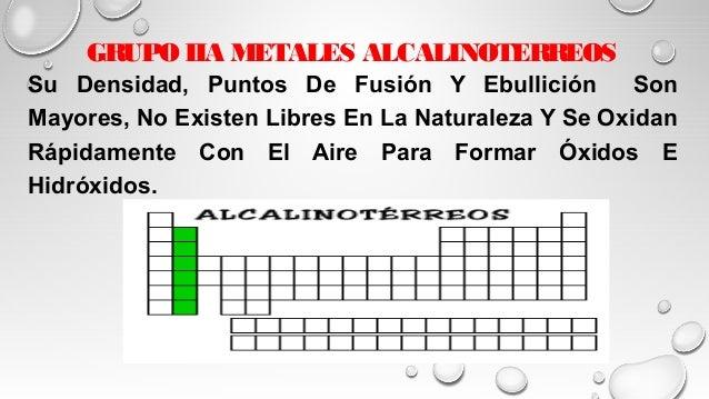 organizacin de la tabla periodica lic javier cucaita - Tabla Periodica Completa Punto De Fusion