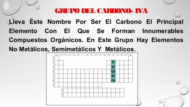El mundo cientfico tabla peridica organizacin y propiedades grupo del carbono iva lleva ste nombre por urtaz Images