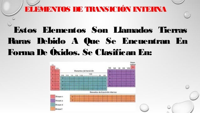 elementos de transicin interna - Tabla Periodica Metales De Transicion Interna
