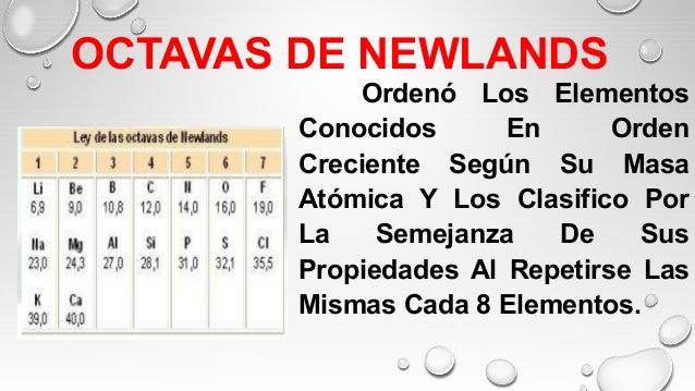Organizacin de la tabla periodica lic javier cucaita 4 octavas de newlands urtaz Image collections