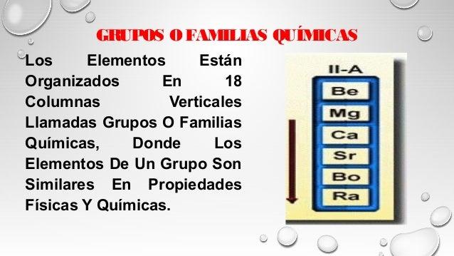 Organizacin de la tabla periodica lic javier cucaita grupos o familias qumicas los elementos urtaz Image collections