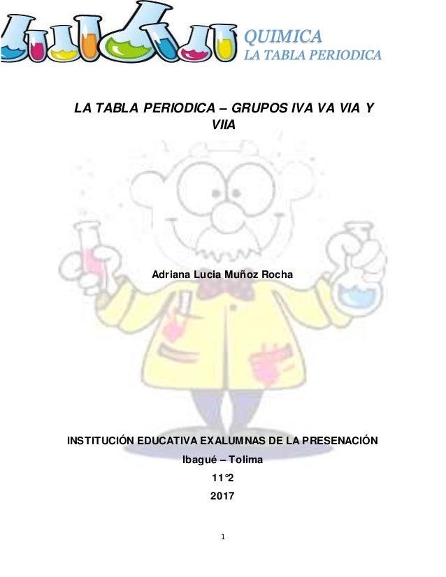 La tabla periodica quimica la tabla periodica 1 la tabla periodica grupos iva va via y viia adriana urtaz Gallery