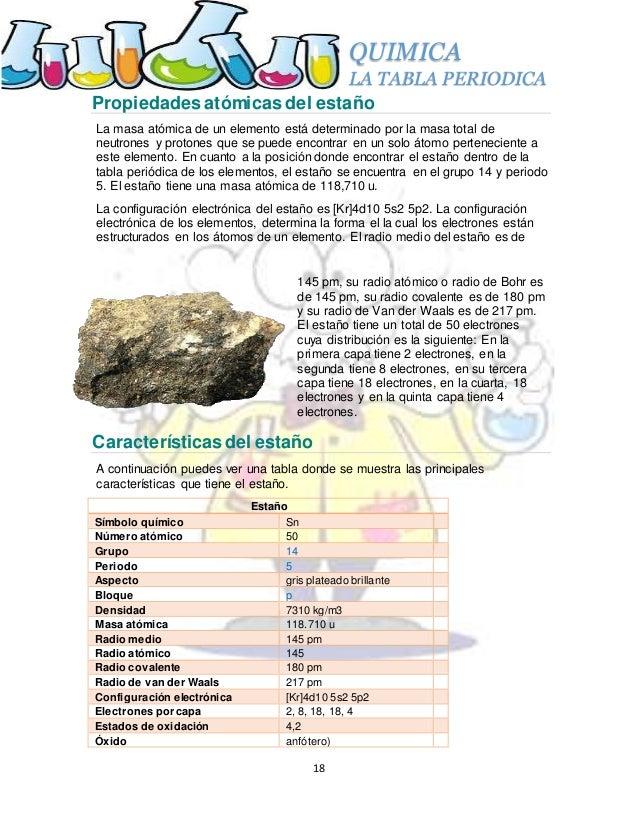La tabla periodica 18 quimica la tabla periodica urtaz Images
