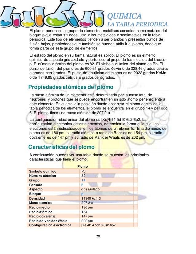 plomo pb propiedades del plomo 20 quimica la tabla periodica - Tabla Periodica De Los Elementos Atomos