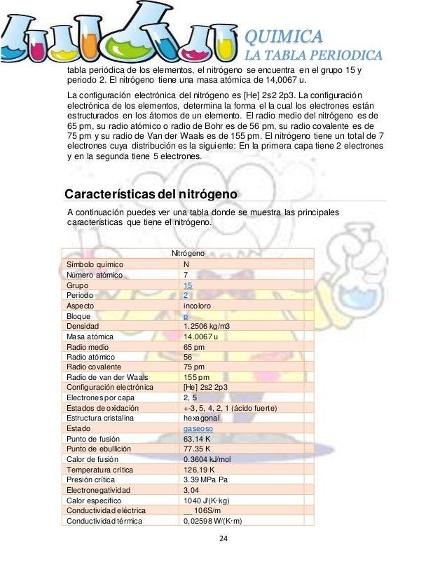 La tabla periodica 24 quimica la tabla periodica urtaz Image collections