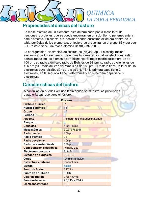 La tabla periodica 27 quimica la tabla periodica urtaz Image collections