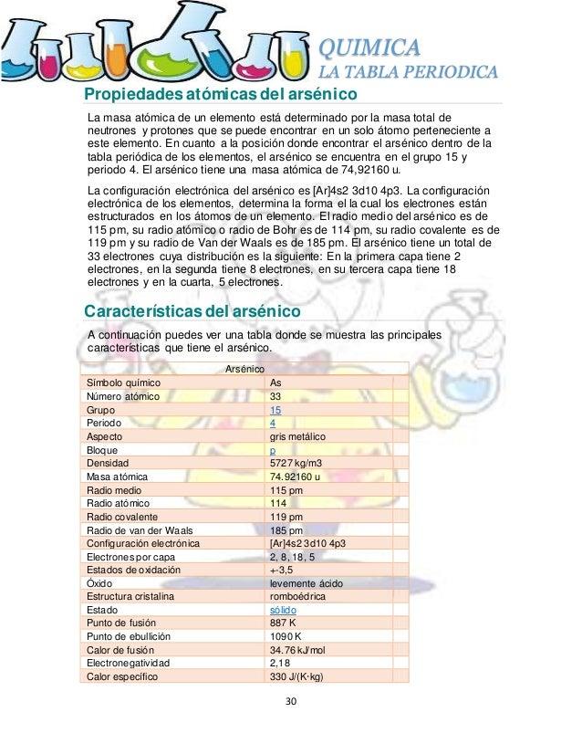 La tabla periodica 30 quimica la tabla periodica urtaz Images