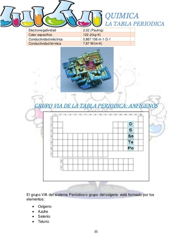 La tabla periodica 35 quimica la tabla periodica urtaz Choice Image