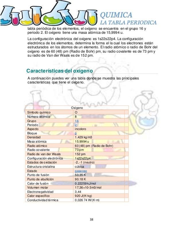 La tabla periodica 38 quimica la tabla periodica urtaz Image collections