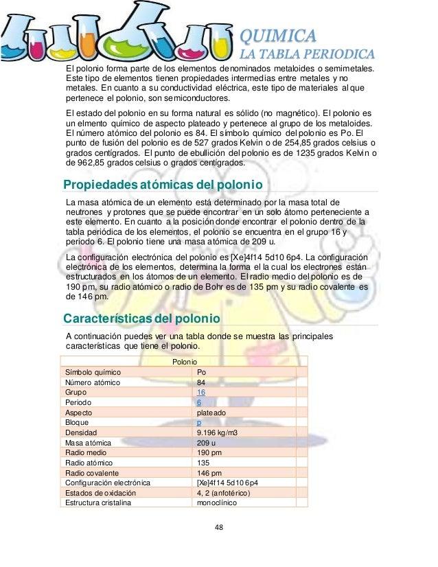 La tabla periodica polonio po propiedades del polonio 48 quimica la tabla periodica urtaz Choice Image