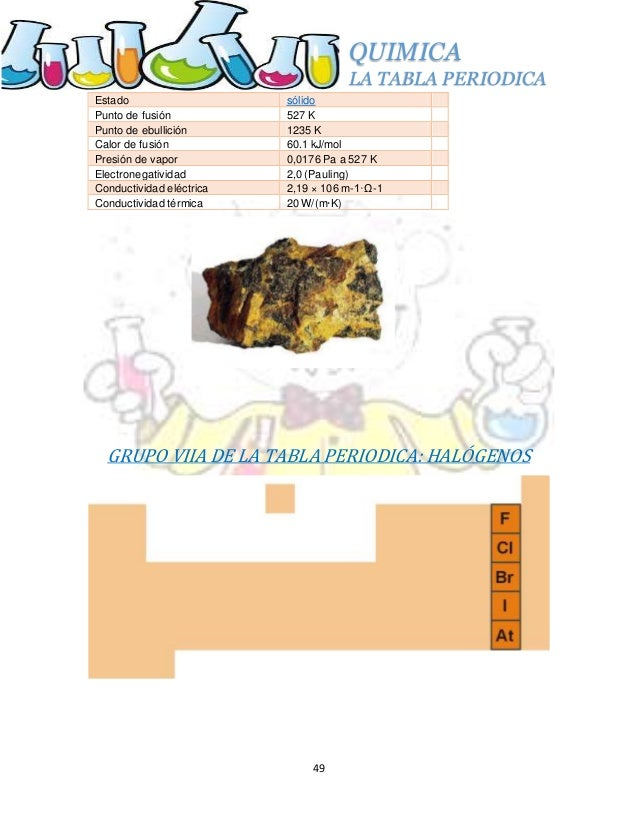 estructura cristalina monoclnico 49 quimica la tabla periodica 49 estado slido punto de fusin - Tabla Periodica Completa Punto De Fusion
