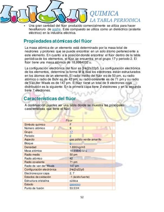 La tabla periodica 52 quimica la tabla periodica urtaz Gallery