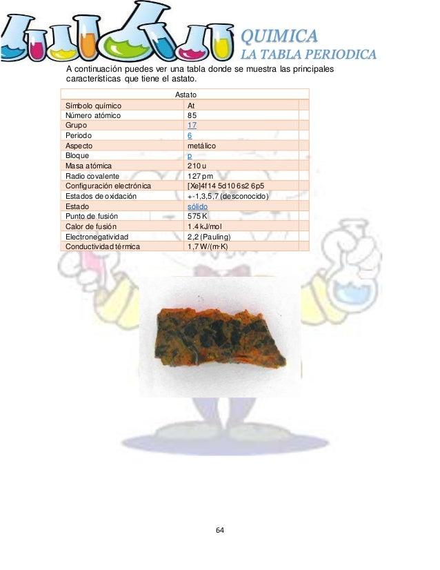 caractersticas del astato 64 quimica la tabla periodica - Tabla Periodica Completa Punto De Fusion
