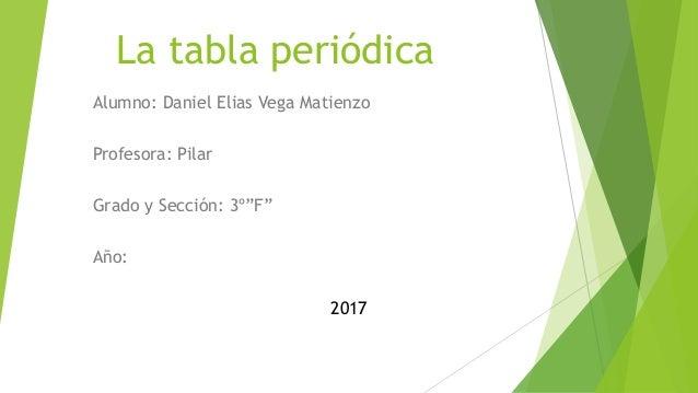 La tabla periodica daniel elias vegapptx la tabla peridica alumno daniel elias vega matienzo profesora pilar grado y seccin urtaz Gallery
