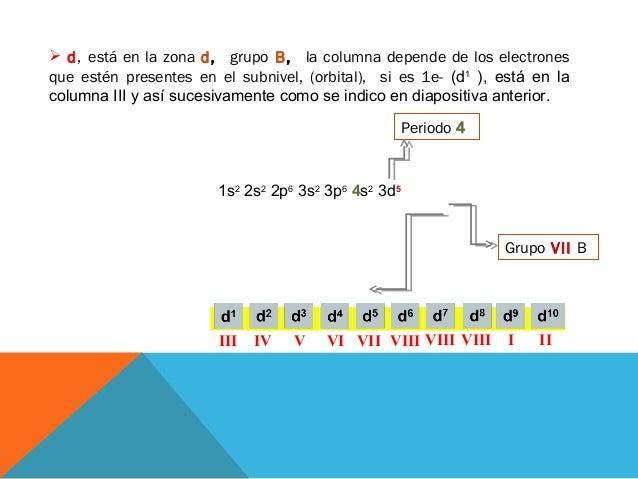 Grupo vii b tabla periodica choice image periodic table and grupo vii b tabla periodica choice image periodic table and tabla periodica grupo vii b image urtaz Gallery