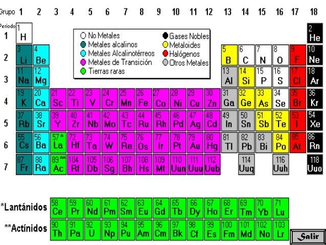 Metales blandos tabla periodica choice image periodic table and metales blandos tabla periodica choice image periodic table and metales blandos tabla periodica choice image periodic urtaz Gallery