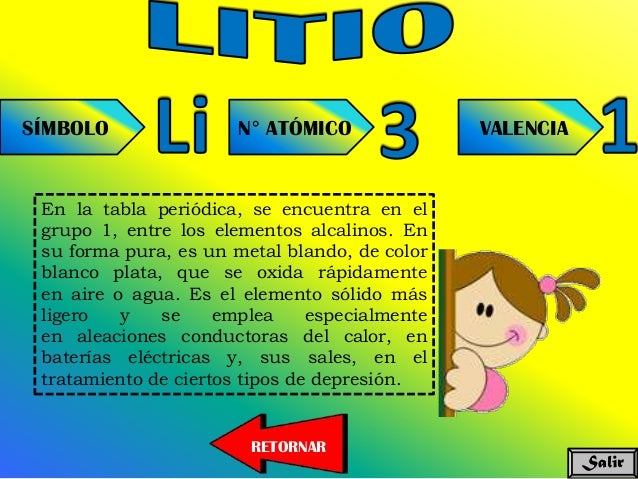 La tabla periodica 4 to retornar salir 5 urtaz Choice Image