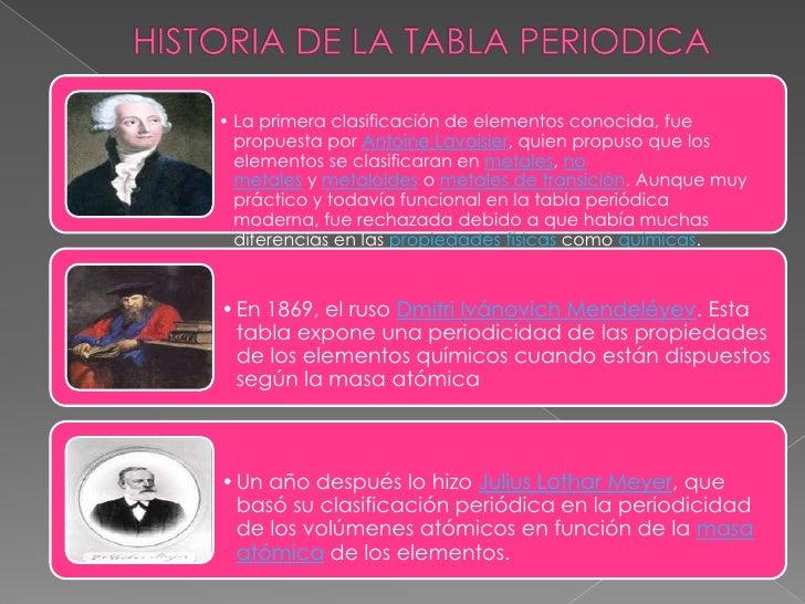3 - Quien Elaboro La Tabla Periodica De Los Elementos Quimicos