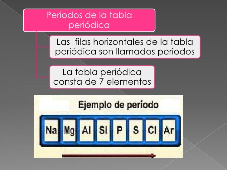 La tabla periodica cc lantanidos y actinidos 8 definiciones nmero atmico urtaz Choice Image