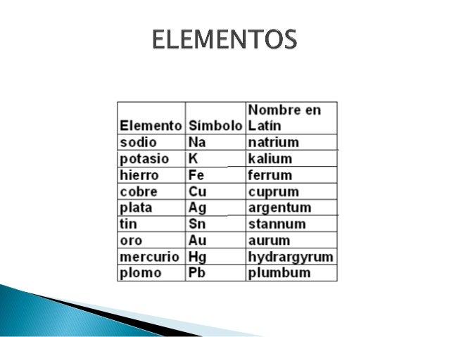La tabla periodica parte iii estos dos perodos contienen 8 elementos cada uno urtaz Images