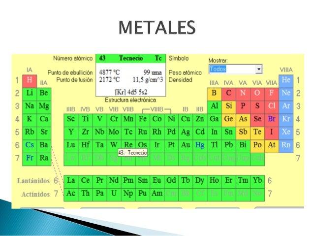 La tabla periodica parte iii electrones 36 urtaz Gallery