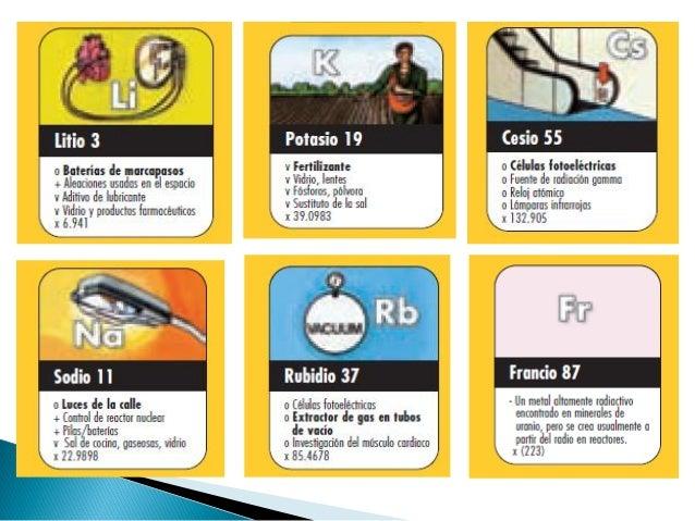La tabla periodica parte iii 54 urtaz Images