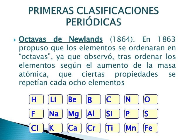 La tabla periodica parte iii 6 urtaz Image collections