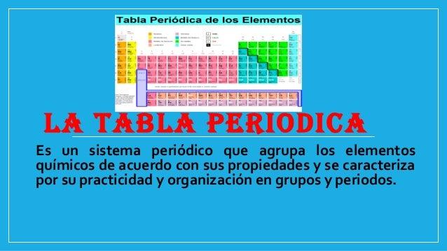 Tabla peridica y propiedades peridicas la tabla periodica es un sistema peridico que agrupa los elementos qumicos de acuerdo con sus grupos urtaz Choice Image