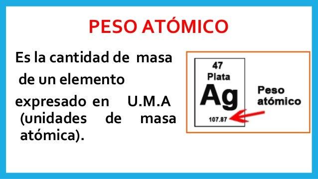 peso atmico - Tabla Periodica Con Peso Atomico