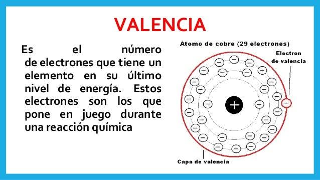 Tabla peridica y propiedades peridicas valencia urtaz Choice Image