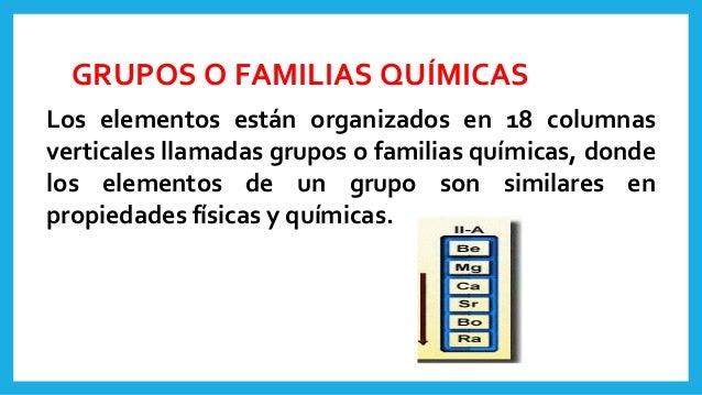 Tabla peridica y propiedades peridicas grupos o familias qumicas los elementos urtaz Images