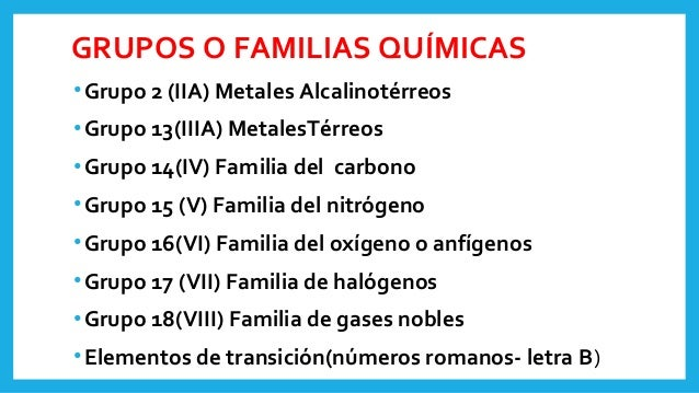 Tabla peridica y propiedades peridicas grupos o familias urtaz Choice Image