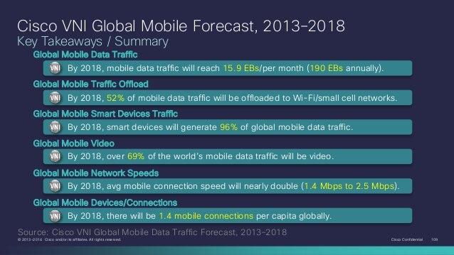 Cisco VNI Global Mobile Forecast, 2013–2018 Key Takeaways / Summary Global Mobile Data Traffic By 2018, mobile data traffi...